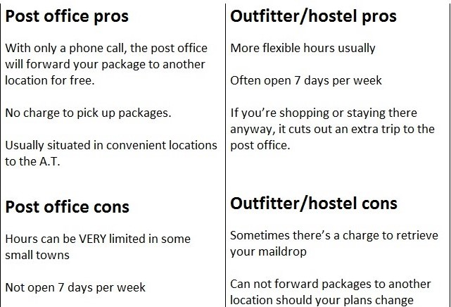 Maildrop pros and cons